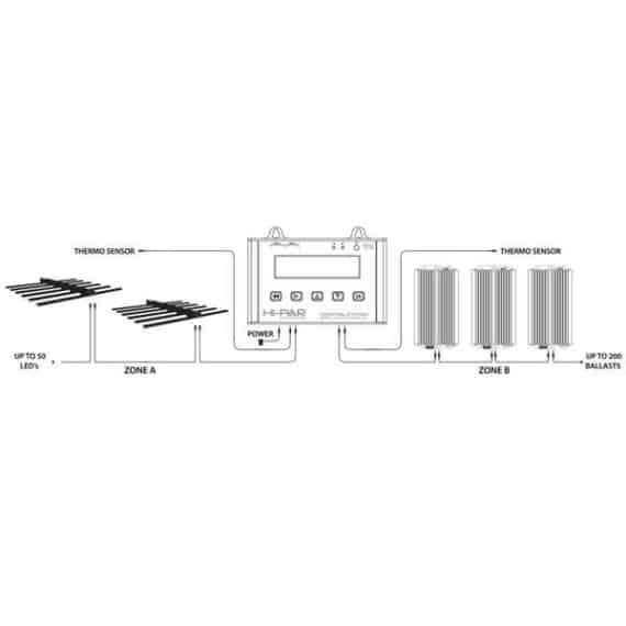 HI-PAR DIGITAL LIGHTING CONTROL STATION V2 4