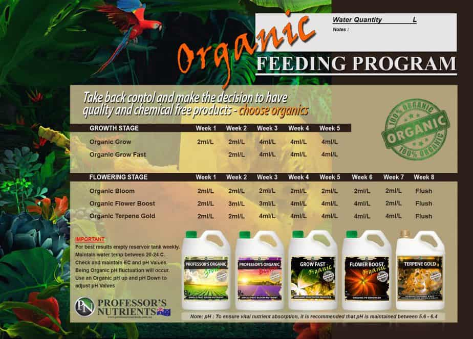 Organic Feed Chart by Professor's Nutrients
